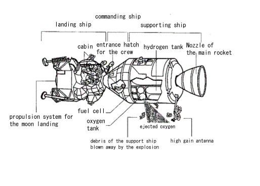 parts of the apollo spacecraft - photo #48